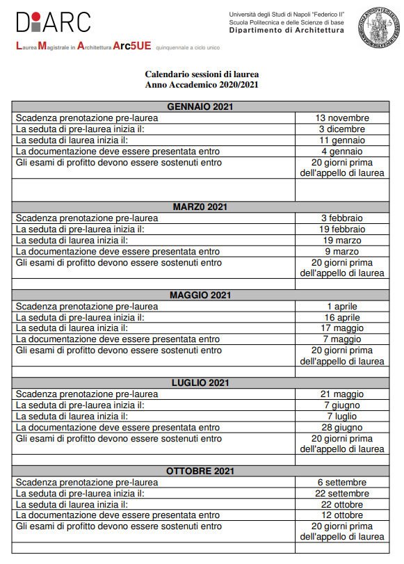 Calendario Lauree 2021 calendario sessioni