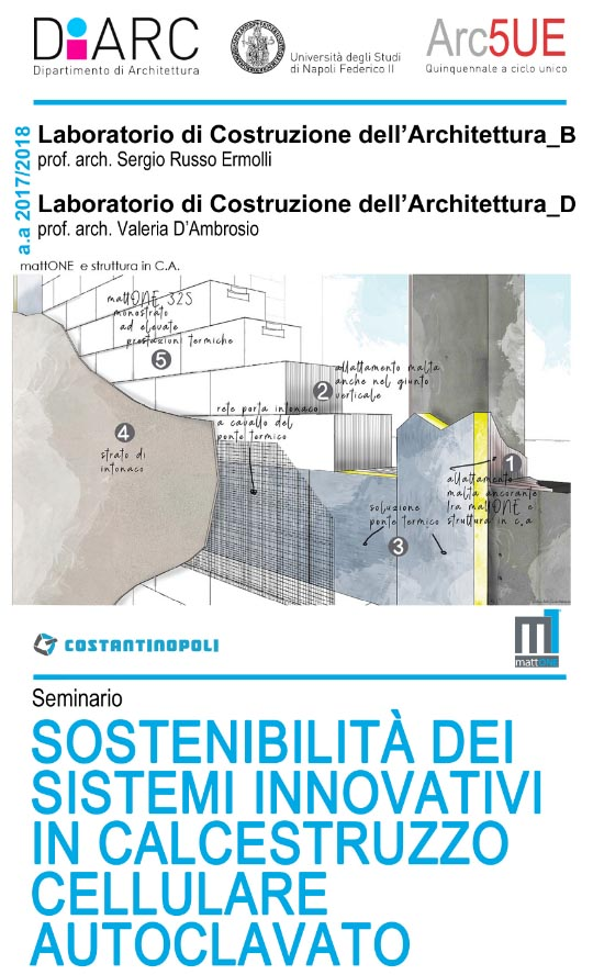 sito AIR CONCRETE
